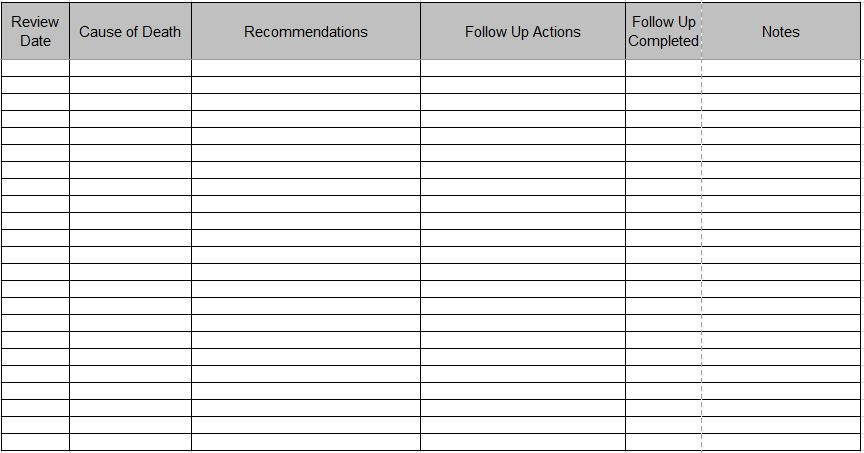 CDR Prevention Recommendations Tracking Template