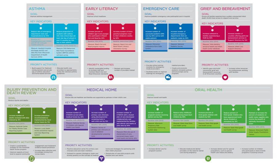 Alliance Scorecard 2015-2020