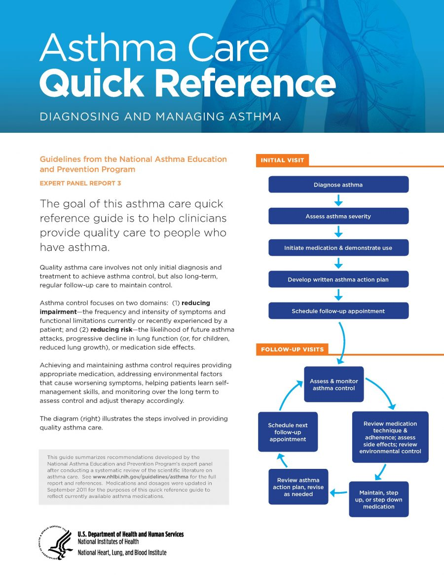 Asthma Care Quick Reference